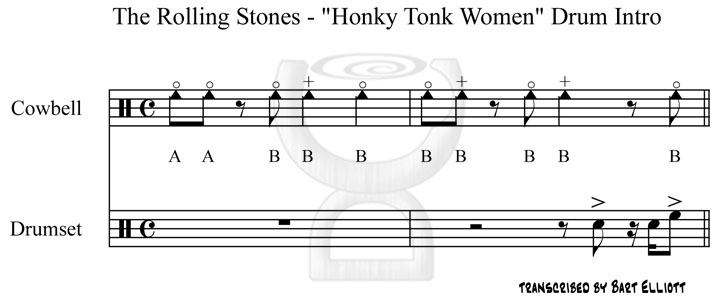 The Rolling Stones - Honky Tonk Women intro